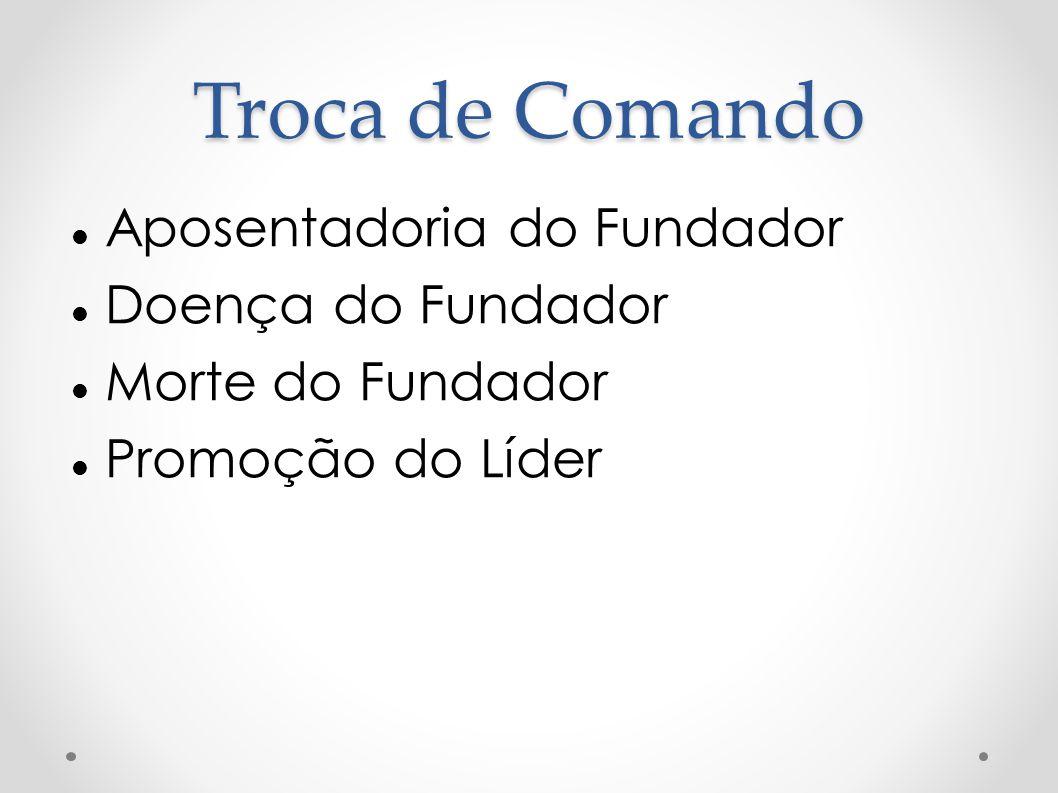 Troca de Comando Aposentadoria do Fundador Doença do Fundador Morte do Fundador Promoção do Líder