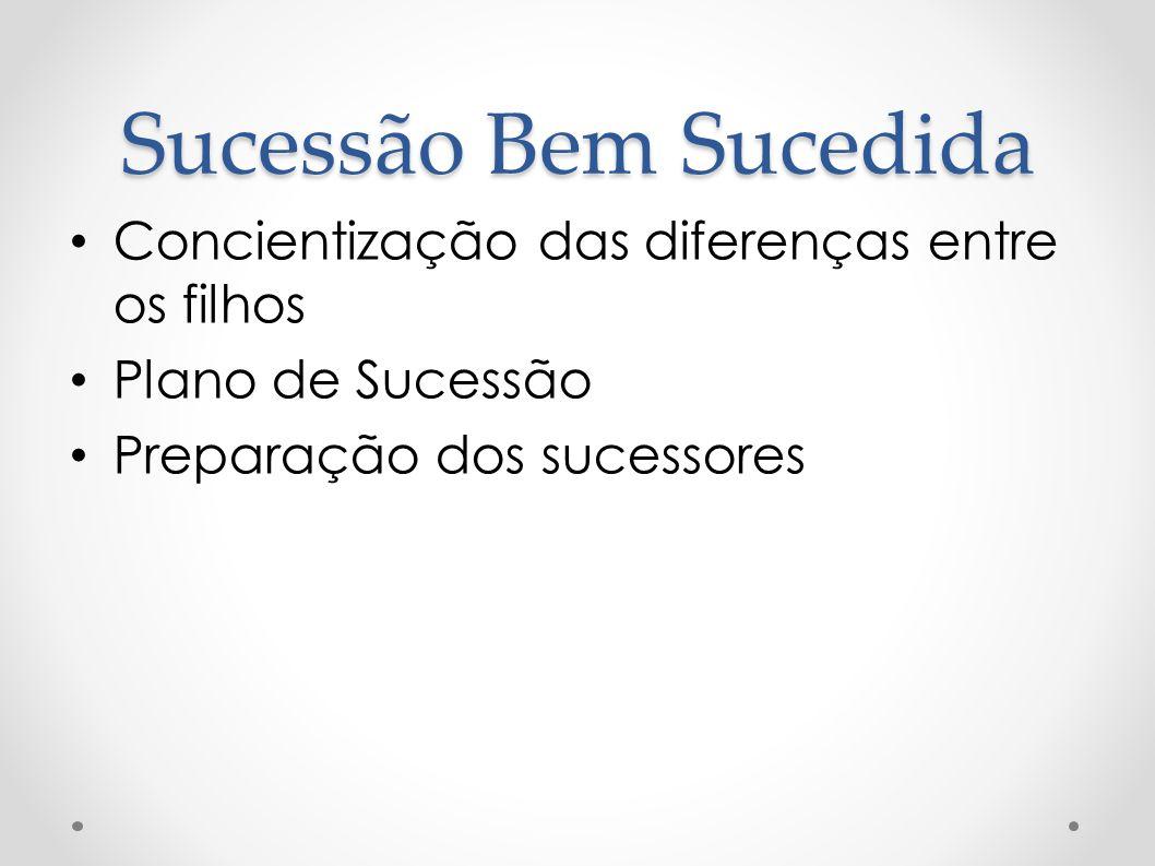 Sucessão Bem Sucedida Concientização das diferenças entre os filhos Plano de Sucessão Preparação dos sucessores