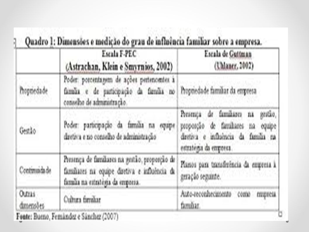 EMPRESA FAMILIAR Regras EMPRESA FAMILIAR Regras