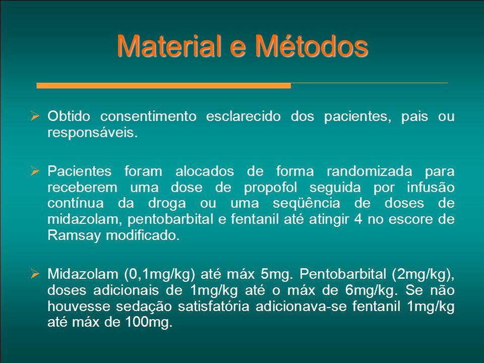 Material e Métodos  Obtido consentimento esclarecido dos pacientes, pais ou responsáveis.  Pacientes foram alocados de forma randomizada para recebe