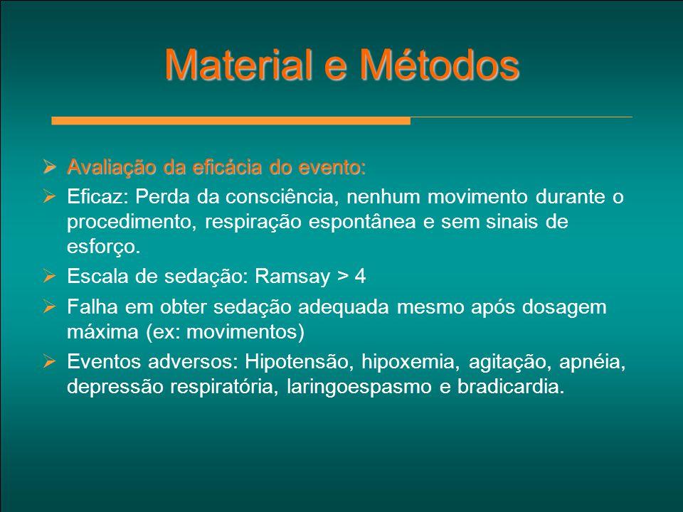 Material e Métodos  Avaliação da eficácia do evento:  Eficaz: Perda da consciência, nenhum movimento durante o procedimento, respiração espontânea e