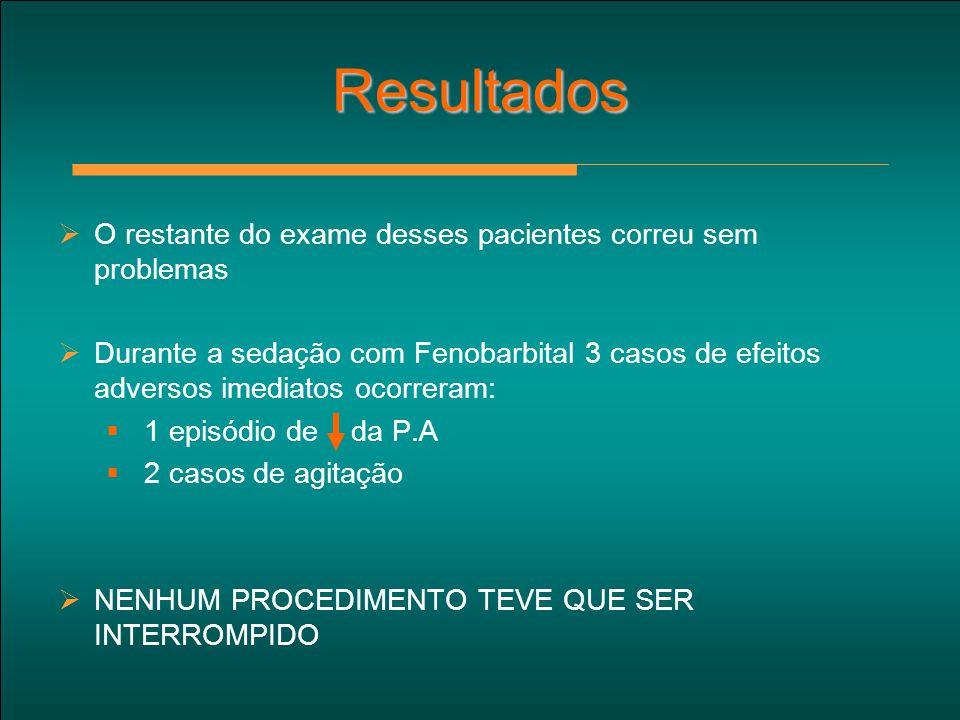 Resultados  O restante do exame desses pacientes correu sem problemas  Durante a sedação com Fenobarbital 3 casos de efeitos adversos imediatos ocor