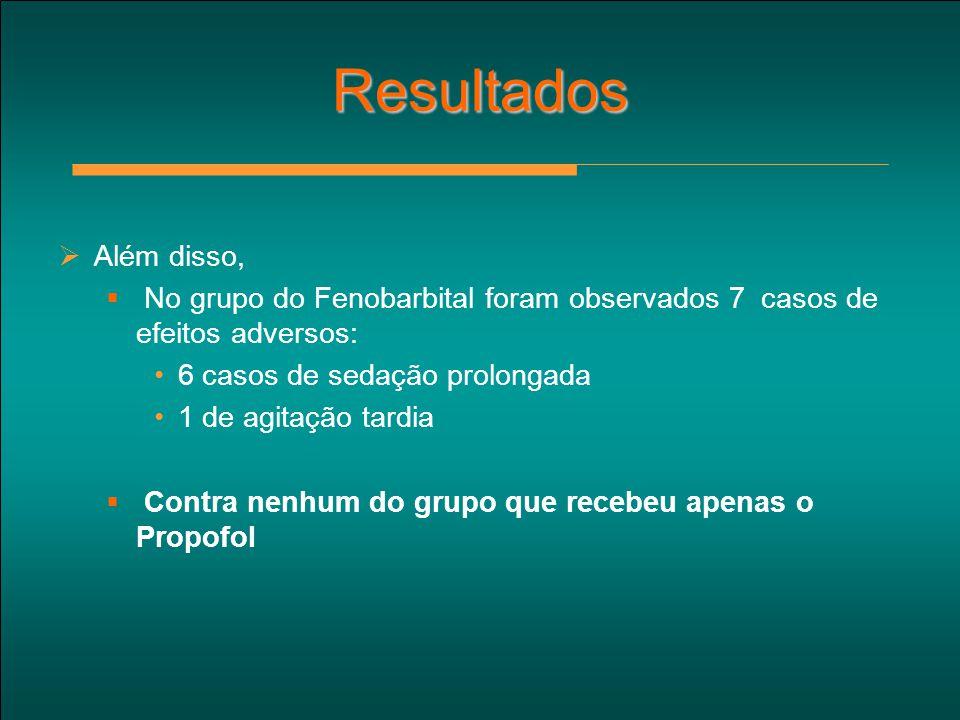 Resultados  Além disso,  No grupo do Fenobarbital foram observados 7 casos de efeitos adversos: 6 casos de sedação prolongada 1 de agitação tardia 