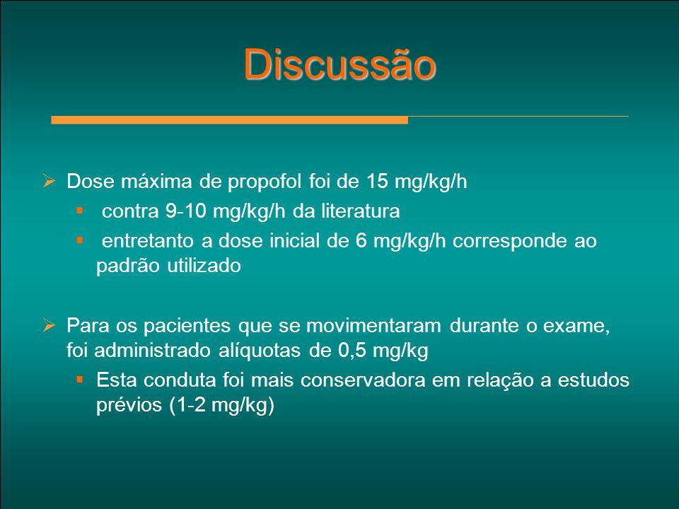 Discussão  Dose máxima de propofol foi de 15 mg/kg/h  contra 9-10 mg/kg/h da literatura  entretanto a dose inicial de 6 mg/kg/h corresponde ao padr