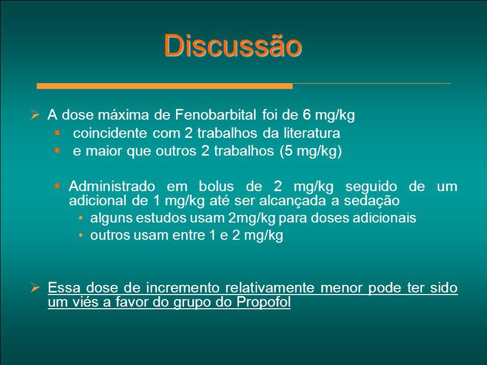  A dose máxima de Fenobarbital foi de 6 mg/kg  coincidente com 2 trabalhos da literatura  e maior que outros 2 trabalhos (5 mg/kg)  Administrado e