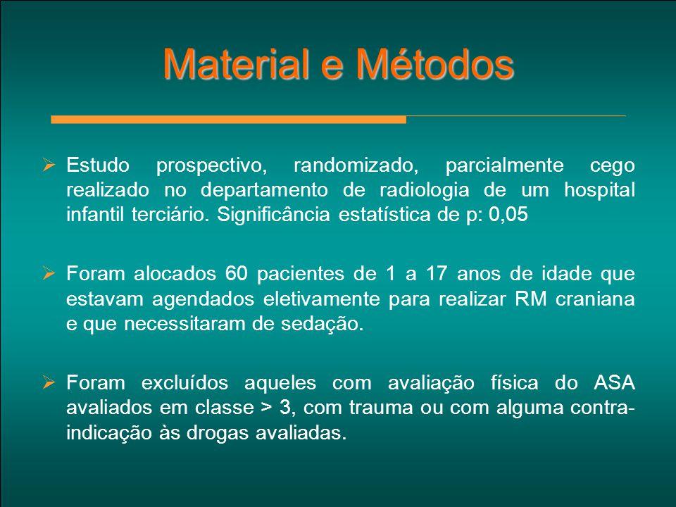 Material e Métodos  Estudo prospectivo, randomizado, parcialmente cego realizado no departamento de radiologia de um hospital infantil terciário. Sig