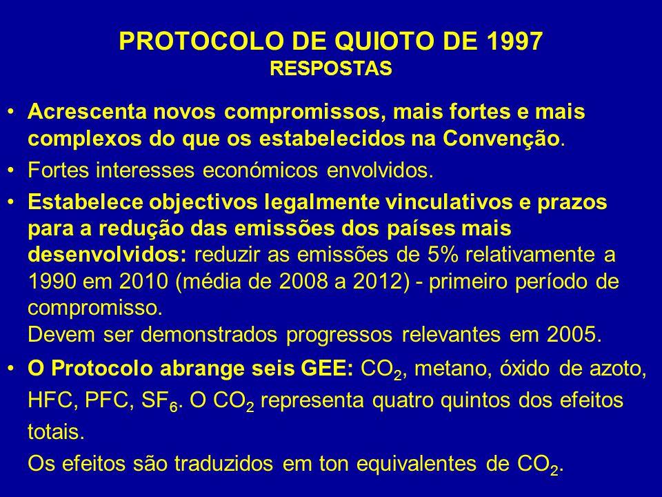 PROTOCOLO DE QUIOTO DE 1997 RESPOSTAS Acrescenta novos compromissos, mais fortes e mais complexos do que os estabelecidos na Convenção. Fortes interes