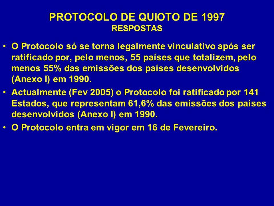 PROTOCOLO DE QUIOTO DE 1997 RESPOSTAS O Protocolo só se torna legalmente vinculativo após ser ratificado por, pelo menos, 55 países que totalizem, pelo menos 55% das emissões dos países desenvolvidos (Anexo I) em 1990.