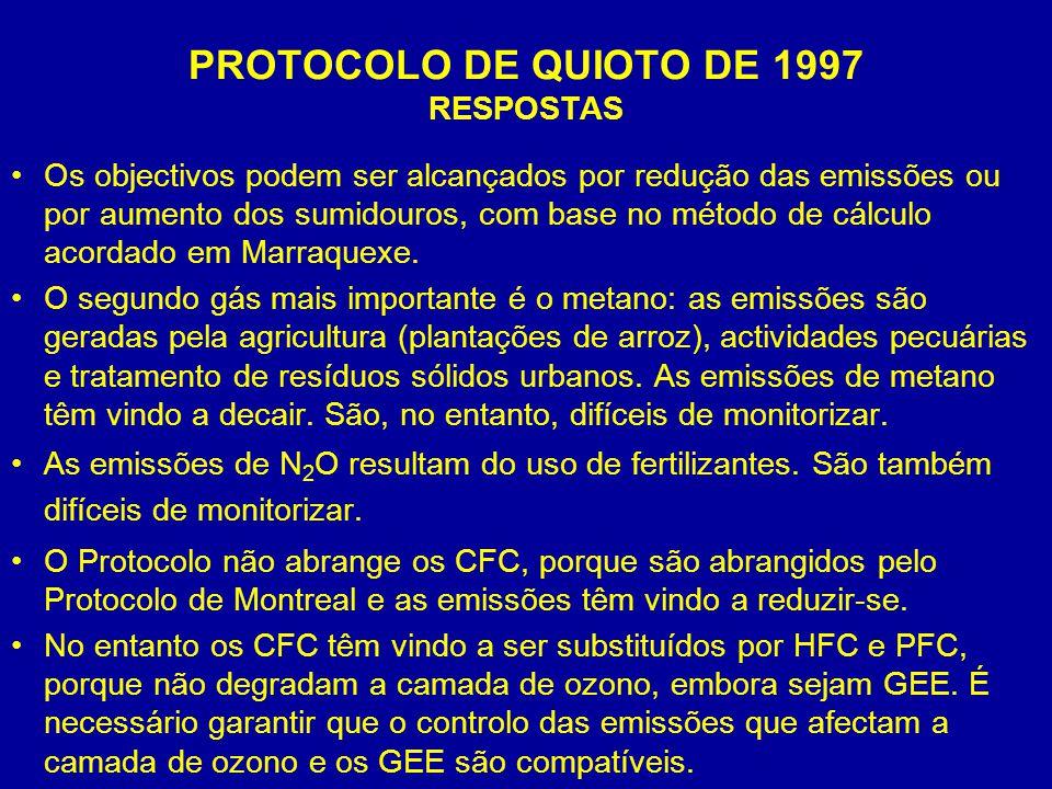 PROTOCOLO DE QUIOTO DE 1997 RESPOSTAS Os objectivos podem ser alcançados por redução das emissões ou por aumento dos sumidouros, com base no método de
