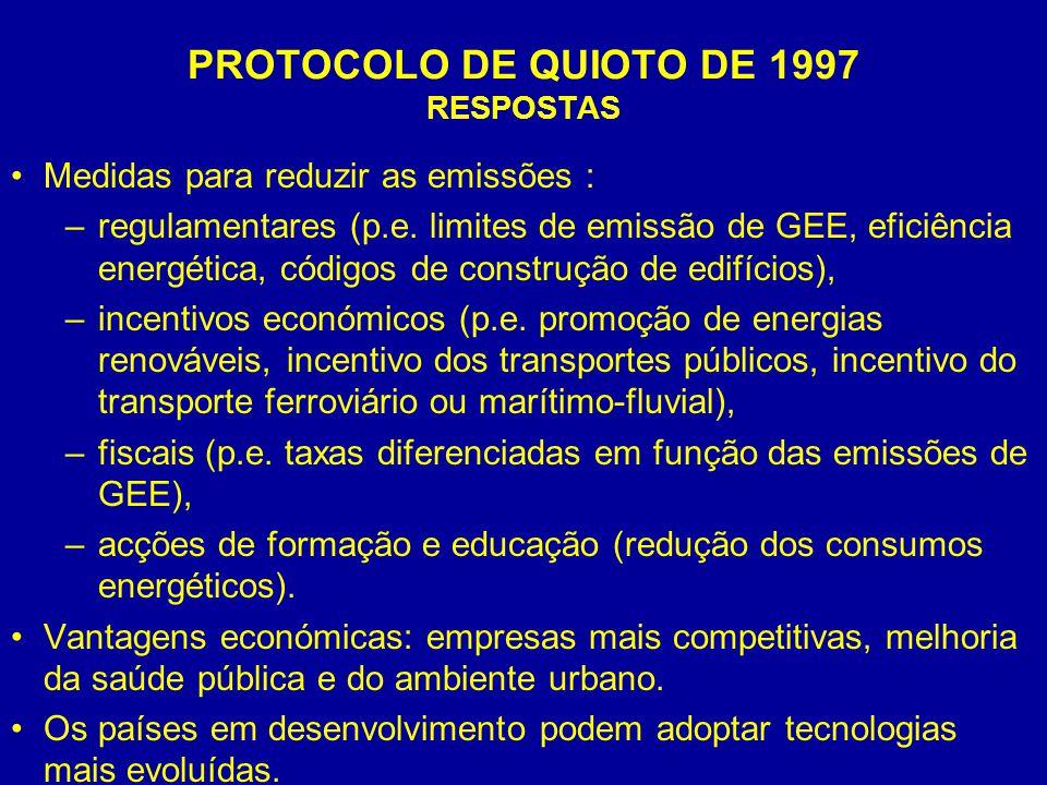PROTOCOLO DE QUIOTO DE 1997 RESPOSTAS Medidas para reduzir as emissões : –regulamentares (p.e. limites de emissão de GEE, eficiência energética, códig
