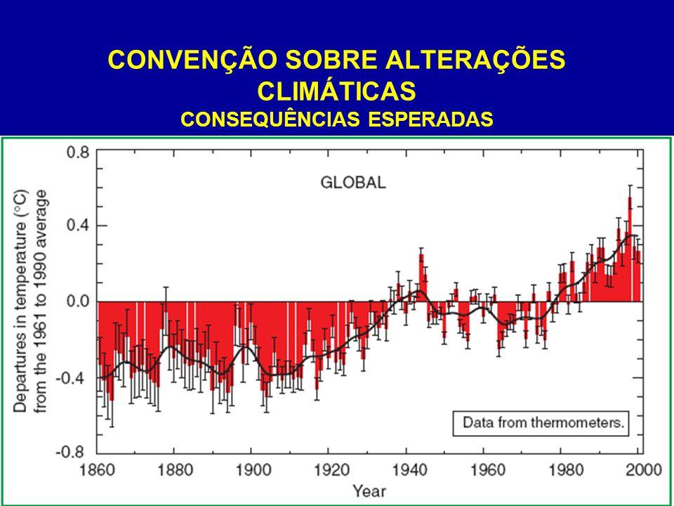 PROTOCOLO DE QUIOTO DE 1997 RESPOSTAS Os objectivos podem ser alcançados por redução das emissões ou por aumento dos sumidouros, com base no método de cálculo acordado em Marraquexe.