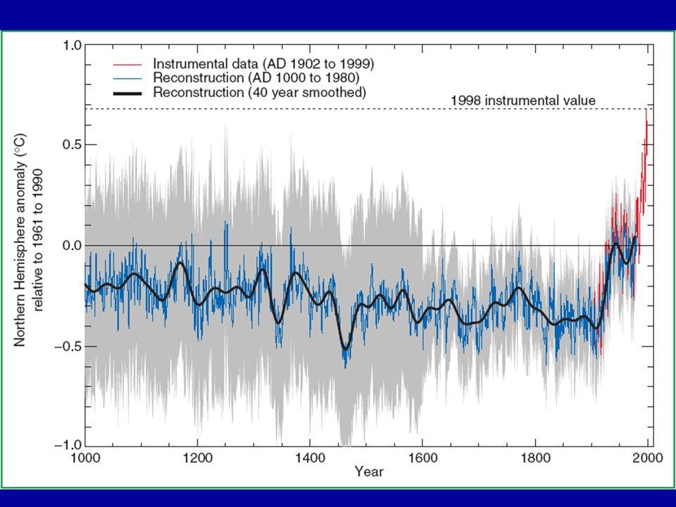 PROTOCOLO DE QUIOTO DE 1997 RESPOSTAS O SF 6 tem um potencial de efeito de estufa 23 900 vezes superior ao CO 2.