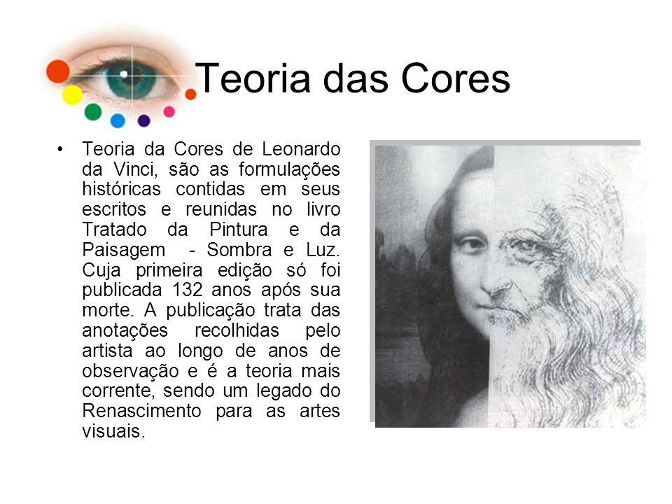 Teoria das Cores Teoria da Cores de Leonardo da Vinci, são as formulações históricas contidas em seus escritos e reunidas no livro Tratado da Pintura