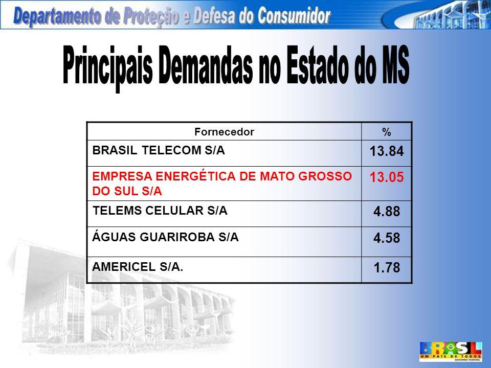 Fornecedor% BRASIL TELECOM S/A 13.84 EMPRESA ENERGÉTICA DE MATO GROSSO DO SUL S/A 13.05 TELEMS CELULAR S/A 4.88 ÁGUAS GUARIROBA S/A 4.58 AMERICEL S/A.