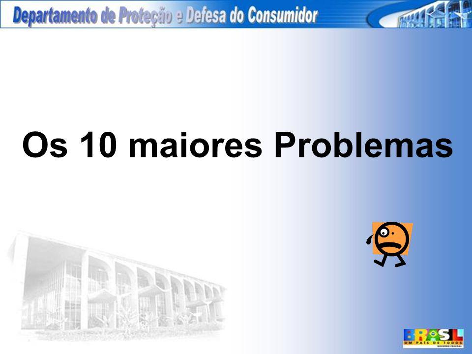 Os 10 maiores Problemas