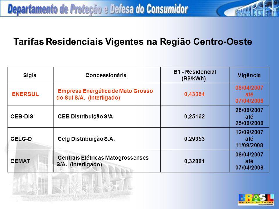 Sigla Concessionária B1 - Residencial (R$/kWh) Vigência ENERSUL Empresa Energética de Mato Grosso do Sul S/A.