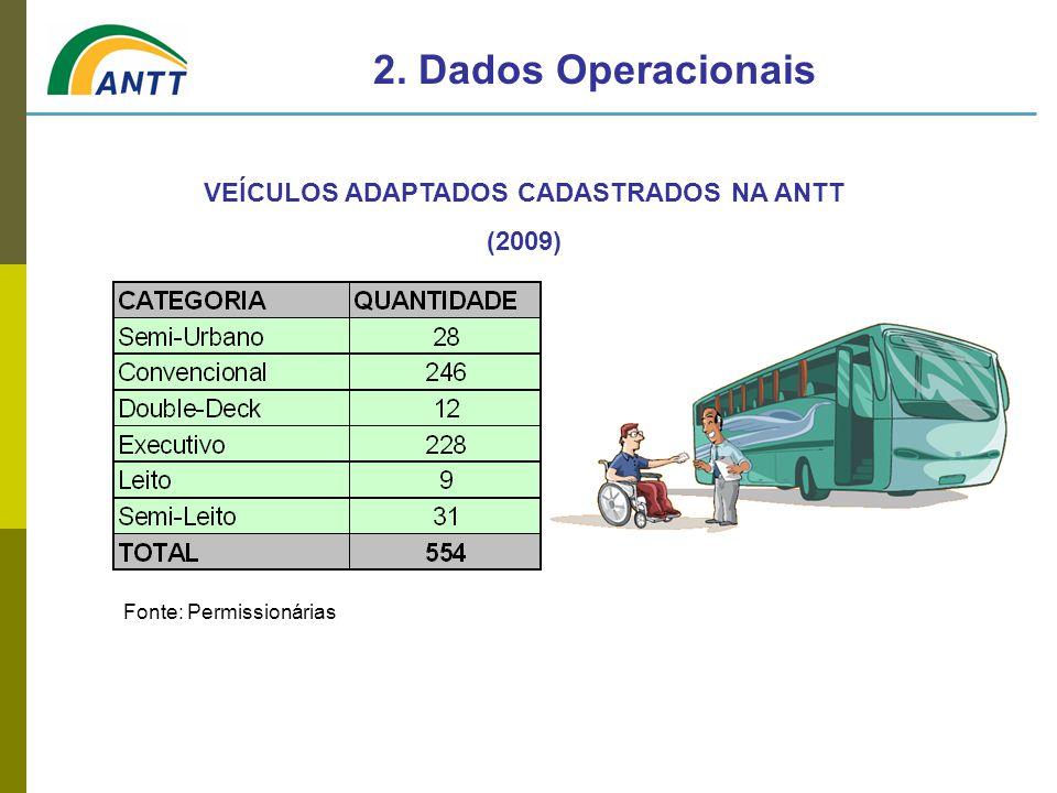 VEÍCULOS ADAPTADOS CADASTRADOS NA ANTT (2009) 2. Dados Operacionais Fonte: Permissionárias