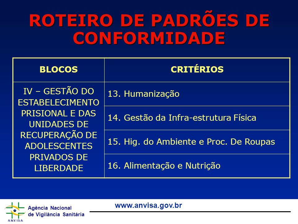 Agência Nacional de Vigilância Sanitária www.anvisa.gov.br ROTEIRO DE PADRÕES DE CONFORMIDADE BLOCOSCRITÉRIOS IV – GESTÃO DO ESTABELECIMENTO PRISIONAL