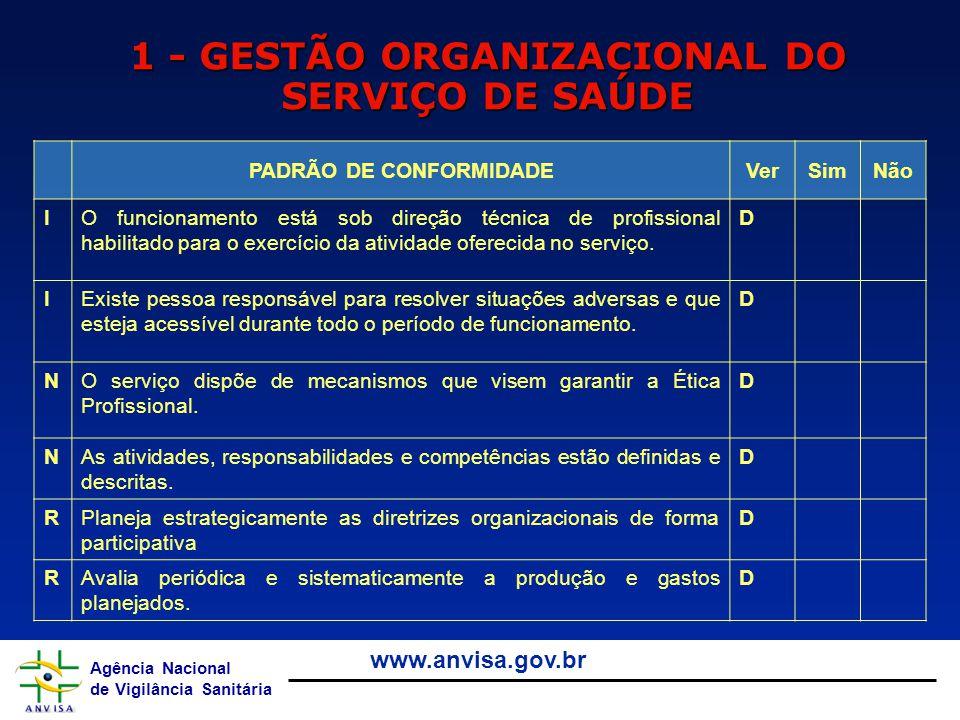 Agência Nacional de Vigilância Sanitária www.anvisa.gov.br 1 - GESTÃO ORGANIZACIONAL DO SERVIÇO DE SAÚDE PADRÃO DE CONFORMIDADEVerSimNão IO funcioname