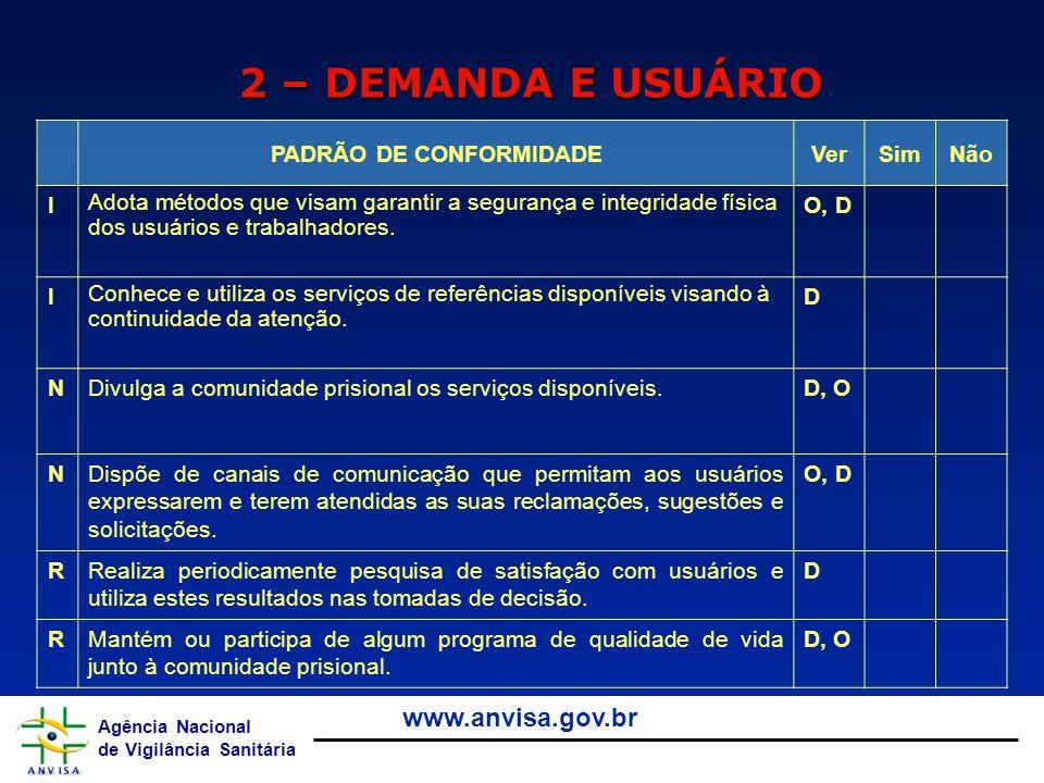 Agência Nacional de Vigilância Sanitária www.anvisa.gov.br 2 – DEMANDA E USUÁRIO PADRÃO DE CONFORMIDADEVerSimNão I Adota métodos que visam garantir a
