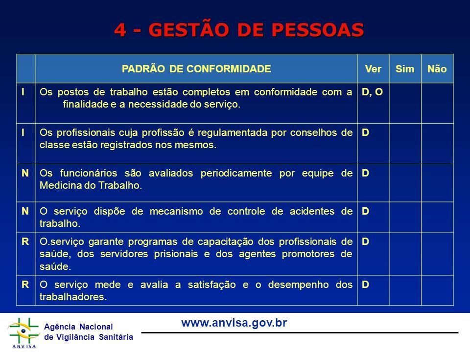 Agência Nacional de Vigilância Sanitária www.anvisa.gov.br 4 - GESTÃO DE PESSOAS PADRÃO DE CONFORMIDADEVerSimNão IOs postos de trabalho estão completo