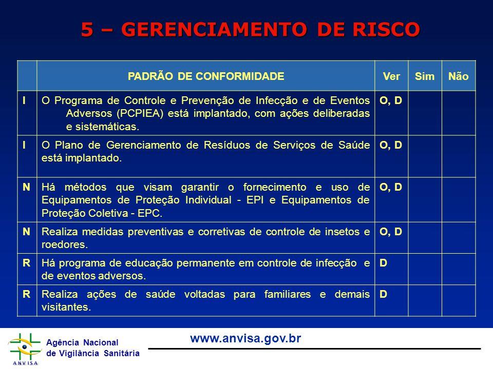Agência Nacional de Vigilância Sanitária www.anvisa.gov.br 5 – GERENCIAMENTO DE RISCO PADRÃO DE CONFORMIDADEVerSimNão IO Programa de Controle e Preven