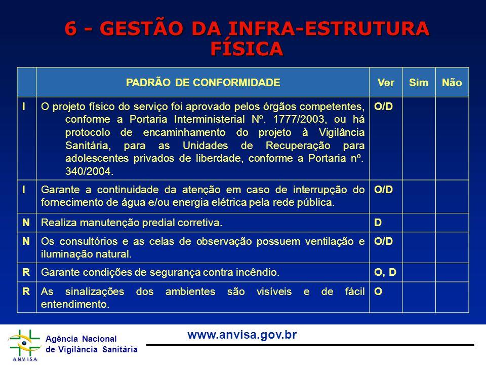 Agência Nacional de Vigilância Sanitária www.anvisa.gov.br 6 - GESTÃO DA INFRA-ESTRUTURA FÍSICA PADRÃO DE CONFORMIDADEVerSimNão IO projeto físico do s