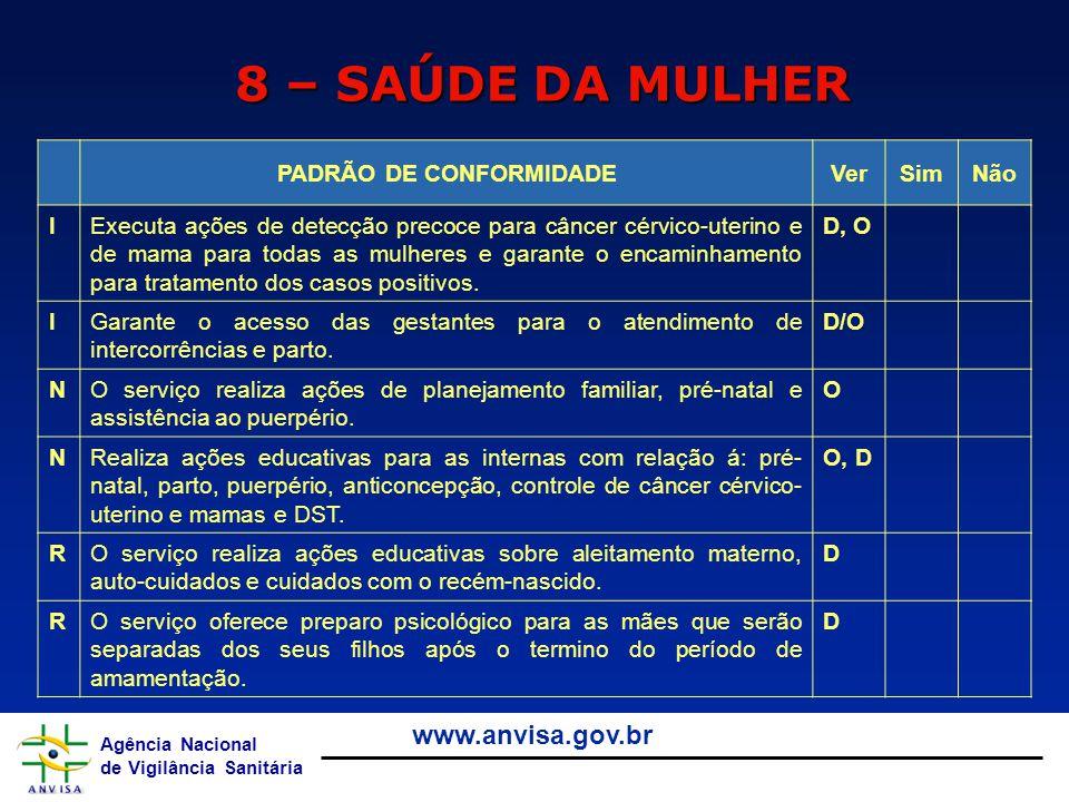 Agência Nacional de Vigilância Sanitária www.anvisa.gov.br 8 – SAÚDE DA MULHER PADRÃO DE CONFORMIDADEVerSimNão IExecuta ações de detecção precoce para