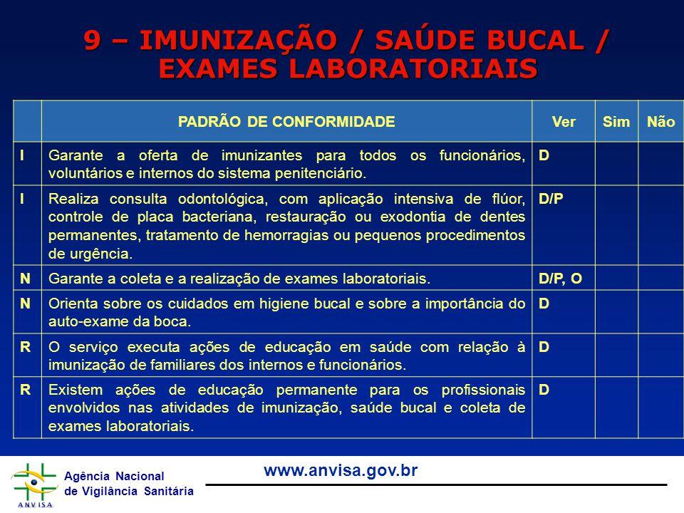 Agência Nacional de Vigilância Sanitária www.anvisa.gov.br 9 – IMUNIZAÇÃO / SAÚDE BUCAL / EXAMES LABORATORIAIS PADRÃO DE CONFORMIDADEVerSimNão IGarant