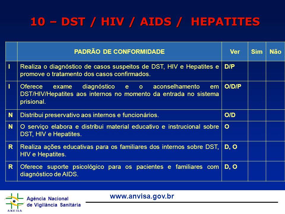 Agência Nacional de Vigilância Sanitária www.anvisa.gov.br 10 – DST / HIV / AIDS / HEPATITES PADRÃO DE CONFORMIDADEVerSimNão IRealiza o diagnóstico de
