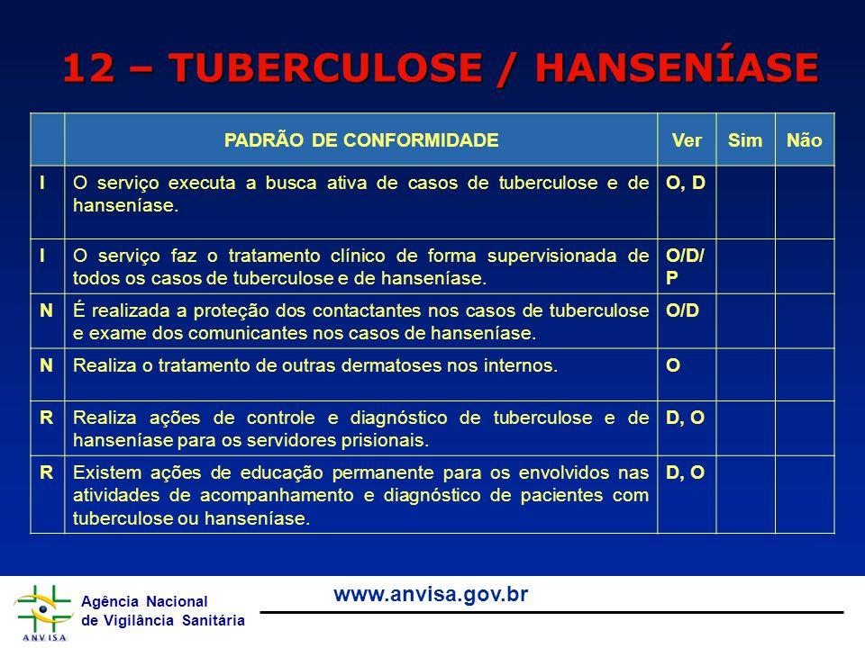 Agência Nacional de Vigilância Sanitária www.anvisa.gov.br 12 – TUBERCULOSE / HANSENÍASE PADRÃO DE CONFORMIDADEVerSimNão IO serviço executa a busca at