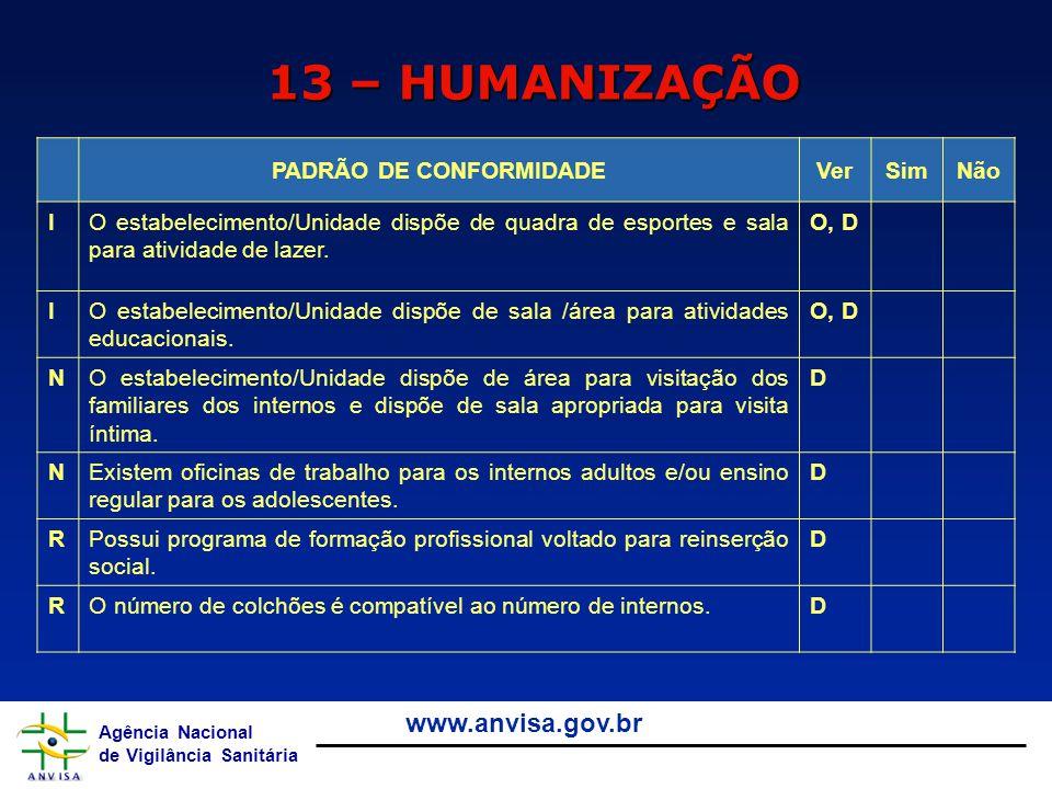 Agência Nacional de Vigilância Sanitária www.anvisa.gov.br 13 – HUMANIZAÇÃO PADRÃO DE CONFORMIDADEVerSimNão IO estabelecimento/Unidade dispõe de quadr