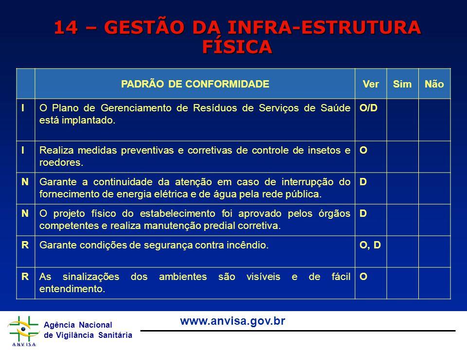 Agência Nacional de Vigilância Sanitária www.anvisa.gov.br 14 – GESTÃO DA INFRA-ESTRUTURA FÍSICA PADRÃO DE CONFORMIDADEVerSimNão IO Plano de Gerenciam