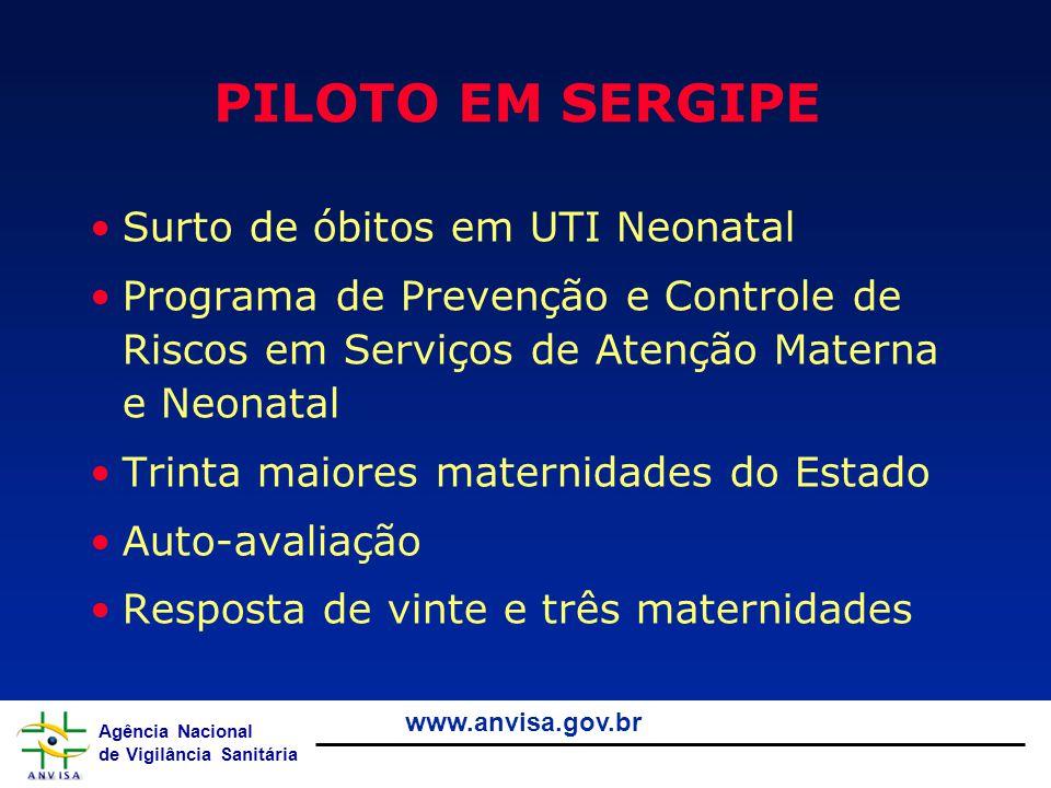 Agência Nacional de Vigilância Sanitária www.anvisa.gov.br PILOTO EM SERGIPE Surto de óbitos em UTI Neonatal Programa de Prevenção e Controle de Risco