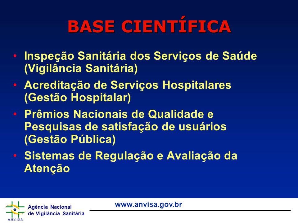 Agência Nacional de Vigilância Sanitária www.anvisa.gov.br Inspeção Sanitária dos Serviços de Saúde (Vigilância Sanitária) Acreditação de Serviços Hos