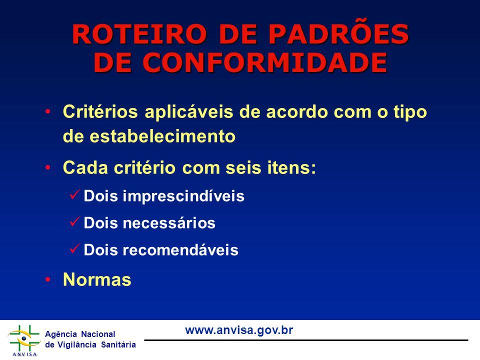 Agência Nacional de Vigilância Sanitária www.anvisa.gov.br Critérios aplicáveis de acordo com o tipo de estabelecimento Cada critério com seis itens: