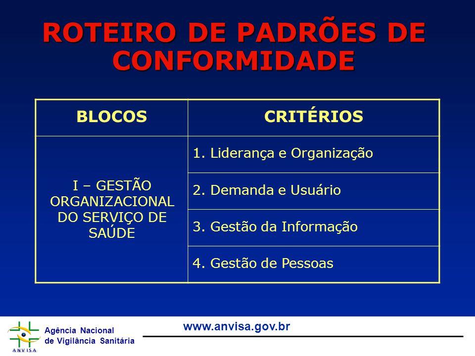 Agência Nacional de Vigilância Sanitária www.anvisa.gov.br ROTEIRO DE PADRÕES DE CONFORMIDADE BLOCOSCRITÉRIOS I – GESTÃO ORGANIZACIONAL DO SERVIÇO DE