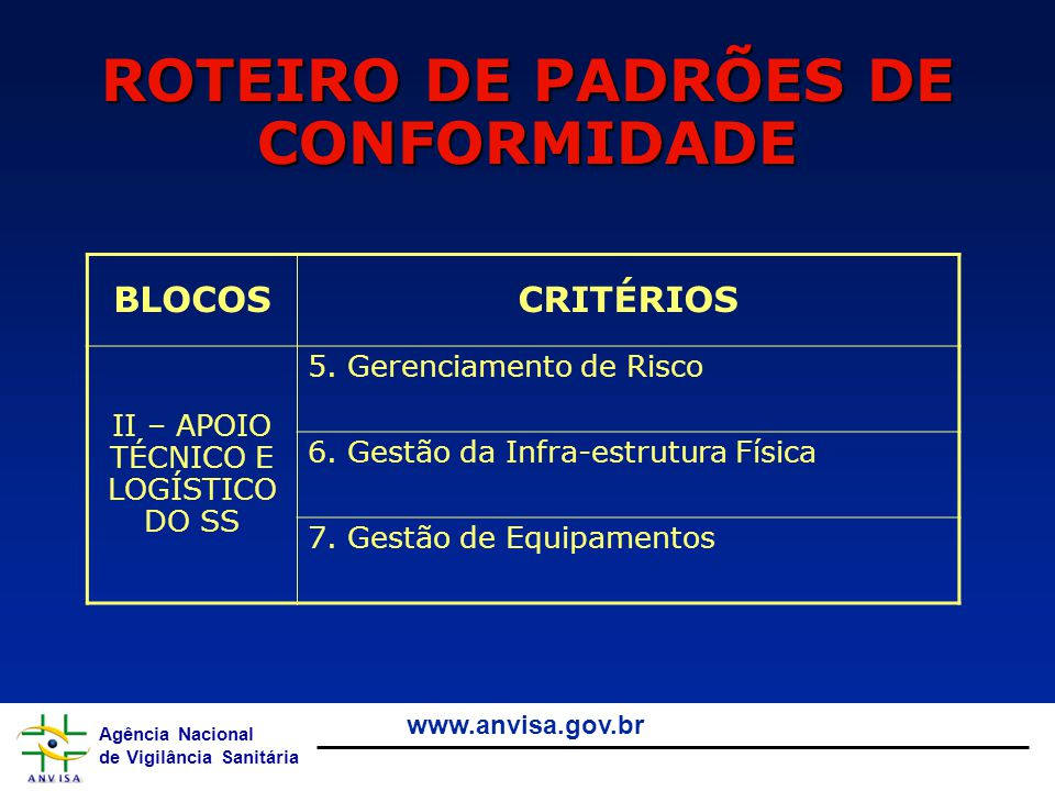 Agência Nacional de Vigilância Sanitária www.anvisa.gov.br ROTEIRO DE PADRÕES DE CONFORMIDADE BLOCOSCRITÉRIOS II – APOIO TÉCNICO E LOGÍSTICO DO SS 5.