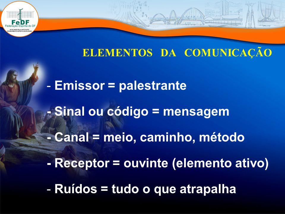 ELEMENTOS DA COMUNICAÇÃO - Emissor = palestrante - Sinal ou código = mensagem - Canal = meio, caminho, método - Receptor = ouvinte (elemento ativo) - Ruídos = tudo o que atrapalha