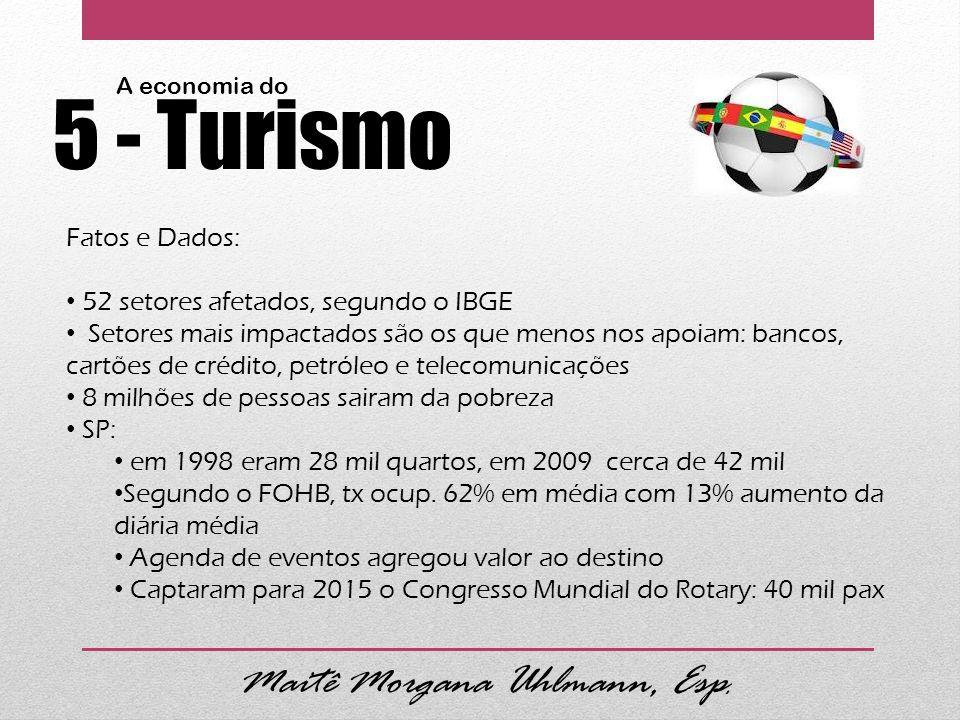 Maitê Morgana Uhlmann, Esp. A economia do 5 - Turismo Fatos e Dados: 52 setores afetados, segundo o IBGE Setores mais impactados são os que menos nos