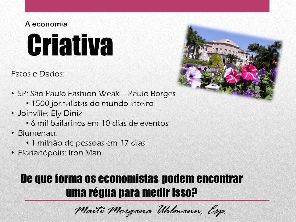 Maitê Morgana Uhlmann, Esp. A economia Criativa Fatos e Dados: SP: São Paulo Fashion Weak – Paulo Borges 1500 jornalistas do mundo inteiro Joinville: