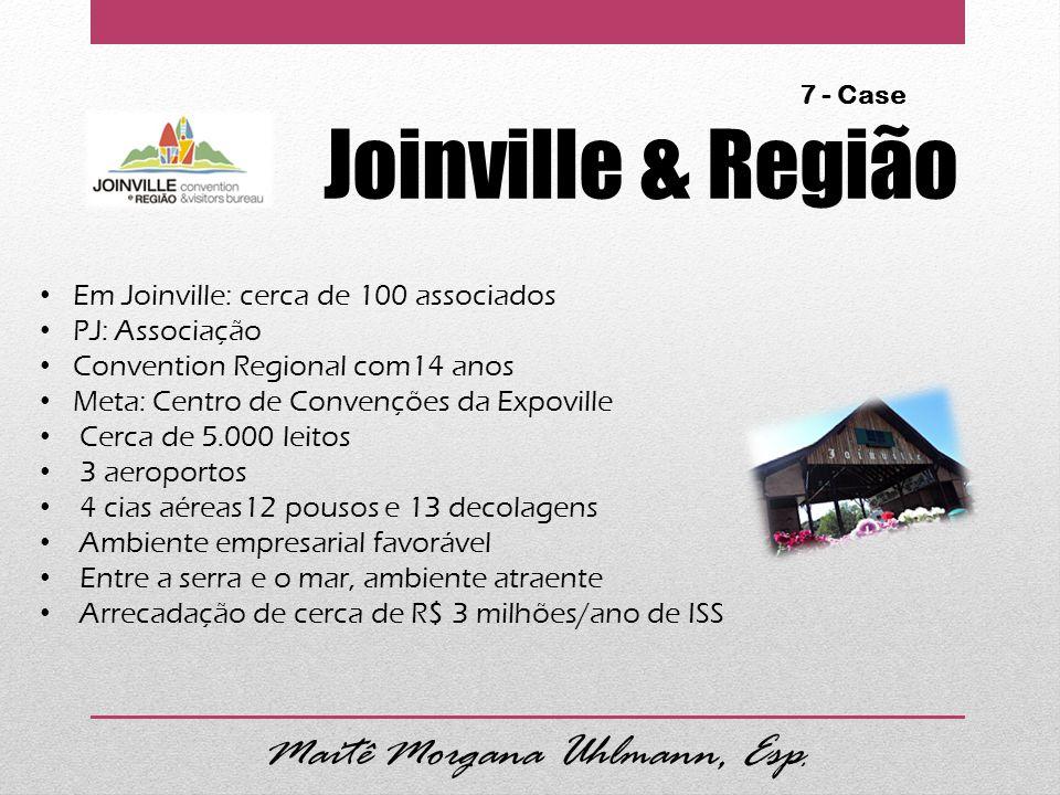 Joinville & Região 7 - Case Em Joinville: cerca de 100 associados PJ: Associação Convention Regional com14 anos Meta: Centro de Convenções da Expovill