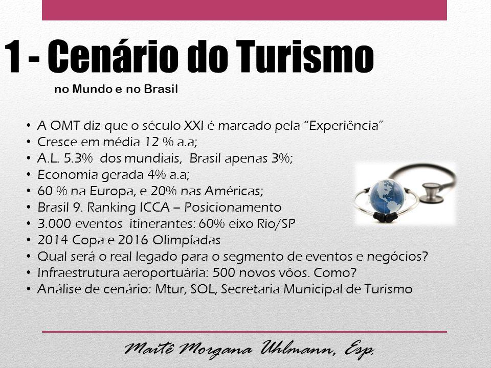 """1 - Cenário do Turismo no Mundo e no Brasil A OMT diz que o século XXI é marcado pela """"Experiência"""" Cresce em média 12 % a.a; A.L. 5.3% dos mundiais,"""