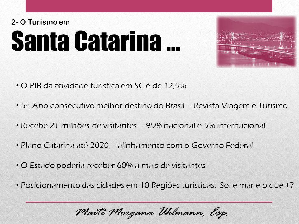2- O Turismo em Santa Catarina... O PIB da atividade turística em SC é de 12,5% 5º. Ano consecutivo melhor destino do Brasil – Revista Viagem e Turism