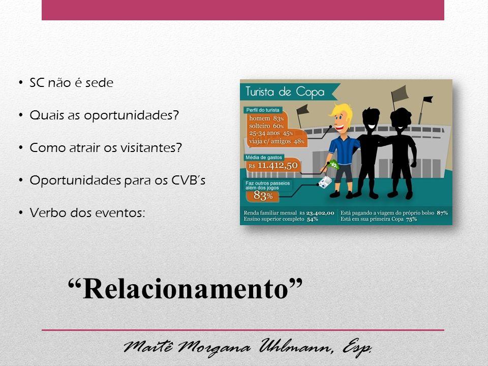 """SC não é sede Quais as oportunidades? Como atrair os visitantes? Oportunidades para os CVB's Verbo dos eventos: """"Relacionamento"""" Maitê Morgana Uhlmann"""