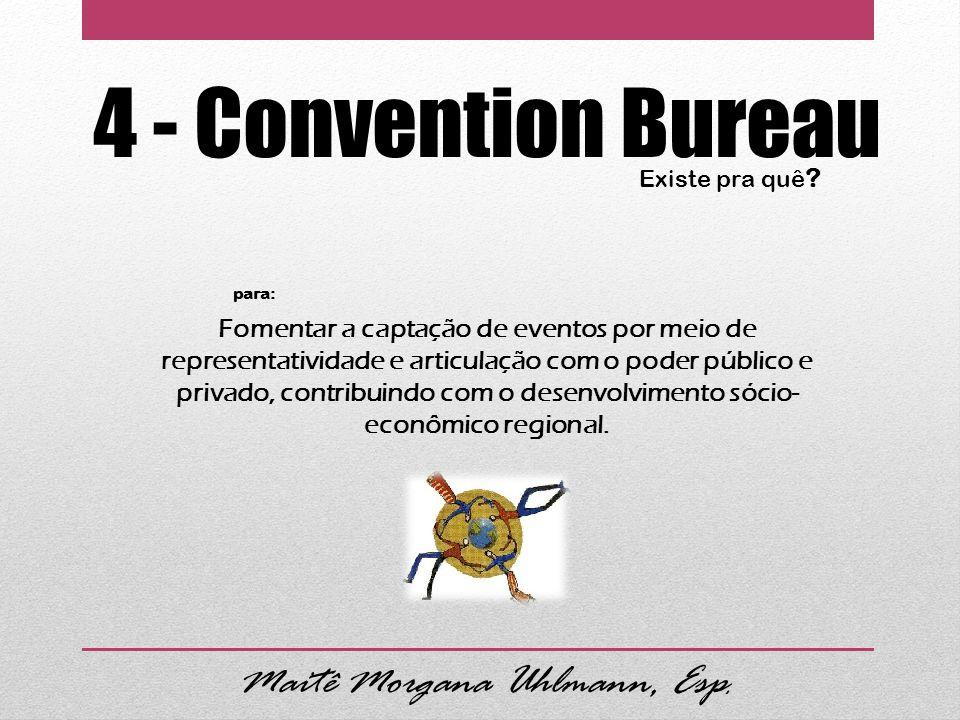 4 - Convention Bureau Existe pra quê ? Fomentar a captação de eventos por meio de representatividade e articulação com o poder público e privado, cont