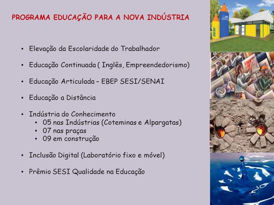 PROGRAMA EDUCAÇÃO PARA A NOVA INDÚSTRIA Elevação da Escolaridade do Trabalhador Educação Continuada ( Inglês, Empreendedorismo) Educação Articulada –