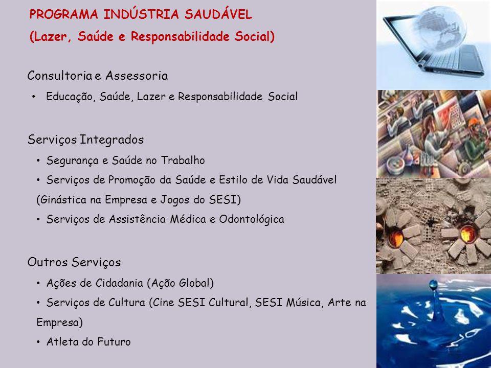 PROGRAMA INDÚSTRIA SAUDÁVEL (Lazer, Saúde e Responsabilidade Social) Consultoria e Assessoria Educação, Saúde, Lazer e Responsabilidade Social Serviço