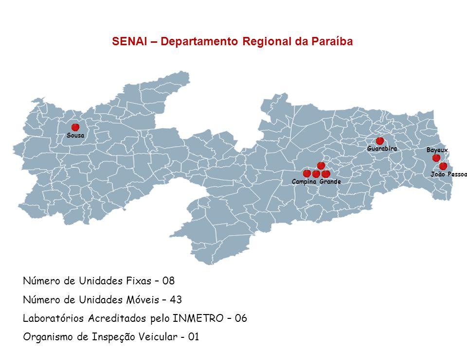 SENAI – Departamento Regional da Paraíba Número de Unidades Fixas – 08 Número de Unidades Móveis – 43 Laboratórios Acreditados pelo INMETRO – 06 Organ