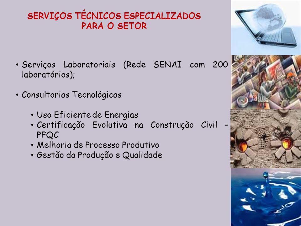SERVIÇOS TÉCNICOS ESPECIALIZADOS PARA O SETOR Serviços Laboratoriais (Rede SENAI com 200 laboratórios); Consultorias Tecnológicas Uso Eficiente de Ene